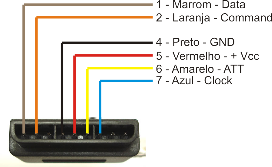 pinagem conector playstation 2