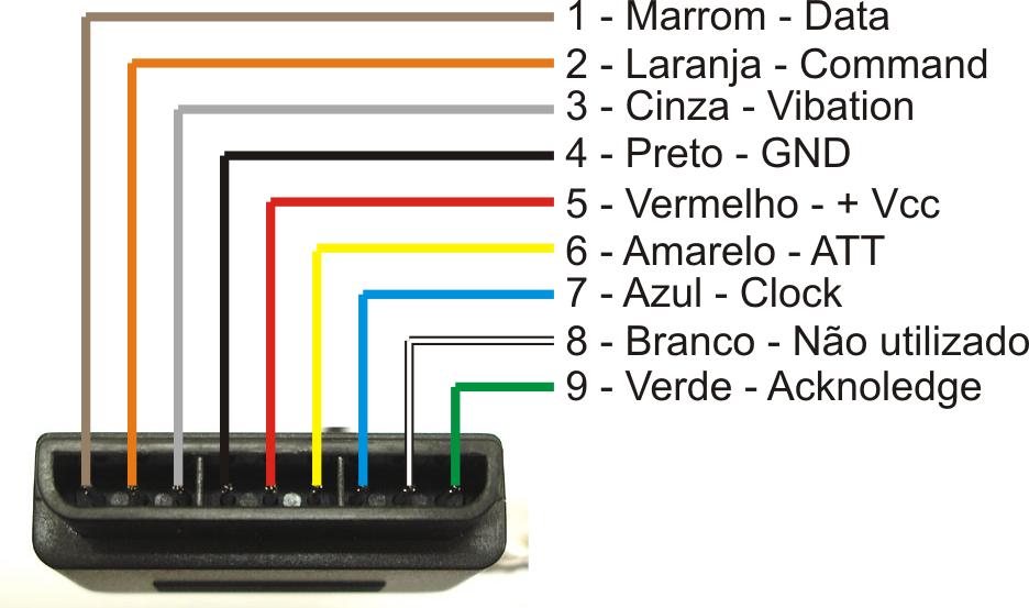 pinagem conector playstation